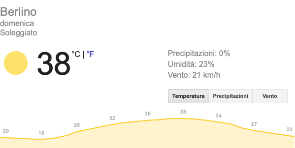 Previsione 38 gradi domenica 30 giugno