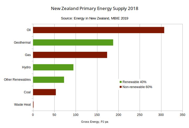 Energia_pulita_Nuova_zelanda